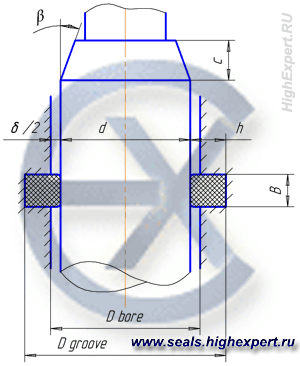 джинсы ltb размерная сетка
